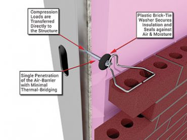 New ways to secure brick exterior cladding address the issue of thermal bridging